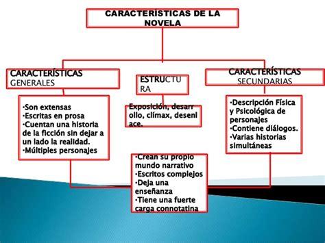 Literatura: ELEMENTOS Y CARACTERÍSTICAS DE LA NOVELA
