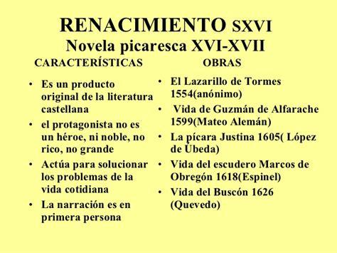 Literatura Española XVI y XVII
