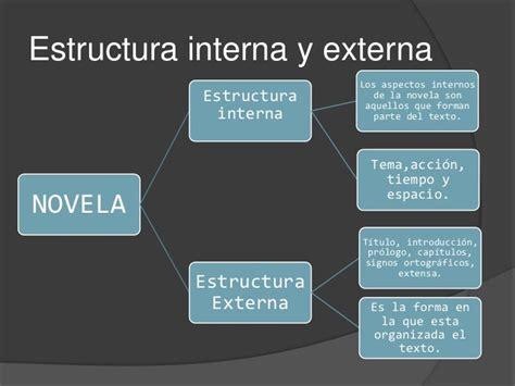 Literatura: ESTRUCTURA INTERNA Y EXTERNA DE LA NOVELA