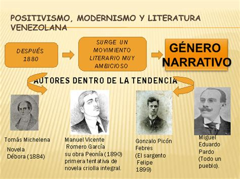 Literatura universal II   Monografias.com