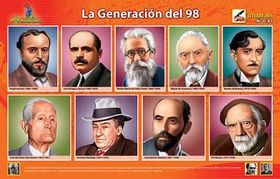 literatura universal: LITERARURA DEL SIGLO XIX Y XX
