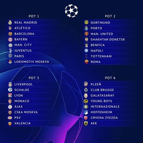 LIVE UPDATES: UEFA Champions League 2018/19 group stage draw