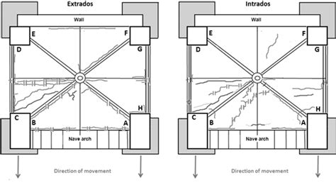 Location of cracks on extrados and intrados and repairs ...