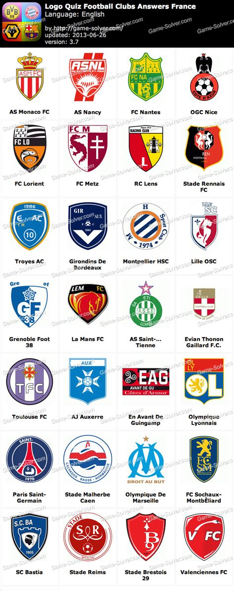 Logo Quiz Football Clubs Answers France   Game Solver