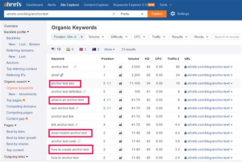 Long Tail Keywords: how to get TONS of traffic from ...