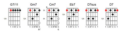 Long Train Running   Guitar Lessons Nottingham   Express ...