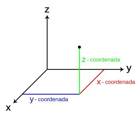 Longitud   Wikipedia, la enciclopedia libre