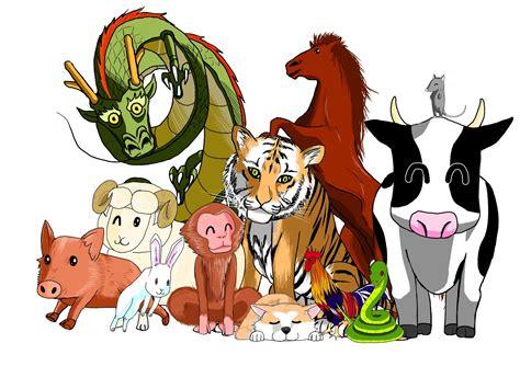 Los 12 animales del zodiaco chino | Conoce China