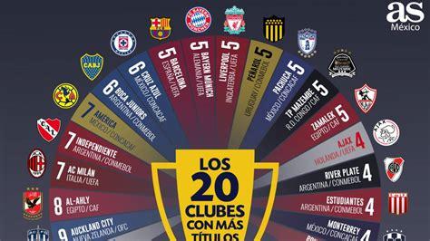 Los 20 clubes con más títulos continentales   AS México
