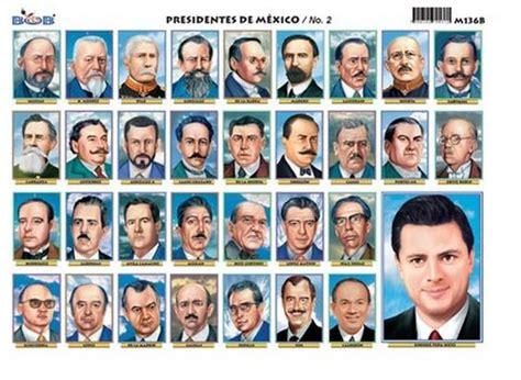 Los 5 presidentes que más han endeudado a México   Mexico