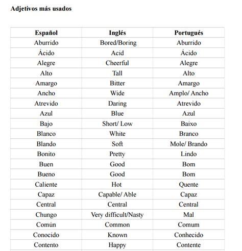Los adjetivos más usados  Spanish Lesson  b1 b2   Español ...
