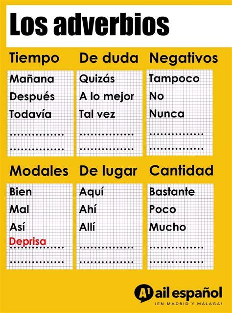 Los adverbios complementan a verbos, adjetivos, otros ...