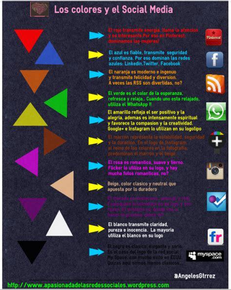 Los colores y su significado en social media   SocialPubli ...
