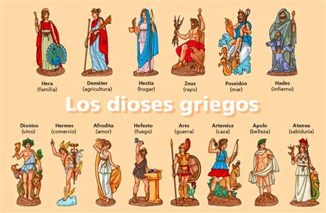 Los dioses Griegos: febrero 2012