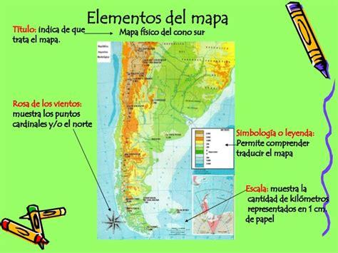 los elementos de un mapa geografico con dibujo   Brainly.lat