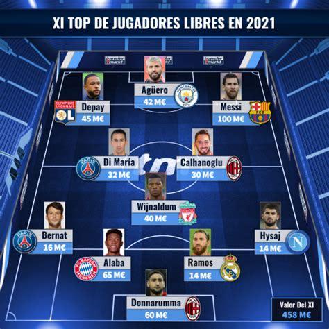 Los fichajes bomba que puede cerrar gratis el Barça en 2021