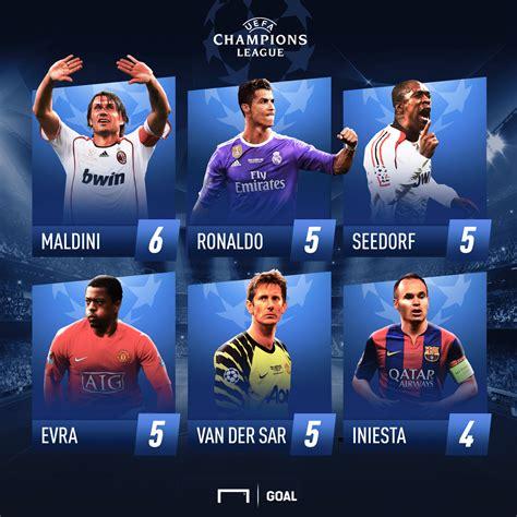Los jugadores con más finales de Champions League | Goal.com