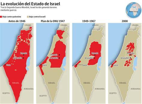 Los kibutz y la construcción del Estado de Israel   El ...