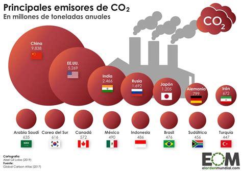 Los países que más CO2 generan del mundo   Mapas de El ...