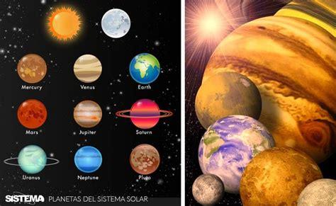 Los Planetas   Cuáles Son y Características【2019】