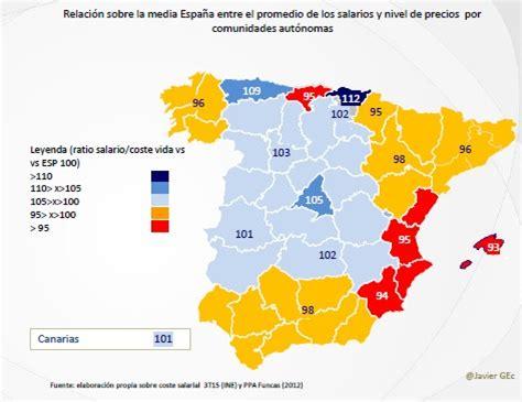 Los salarios  reales  en España, por regiones: País Vasco ...