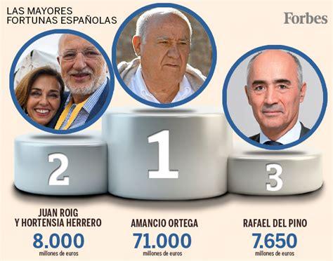 Los seis españoles más ricos de la lista Forbes 2016