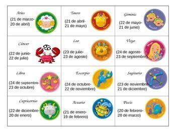 Los signos del zodiaco | Zodiac signs, Personality ...