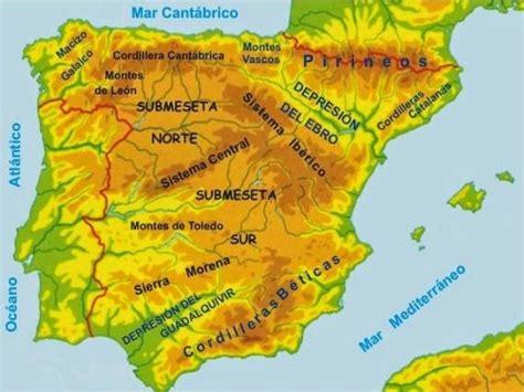 Los sistemas montañosos  Marta y Darío