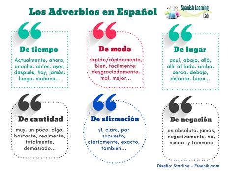 Los Tipos de Adverbios en Español: Oraciones y Práctica ...