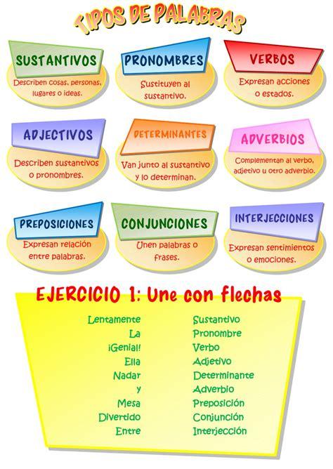 Los tipos de palabras   Interactive worksheet