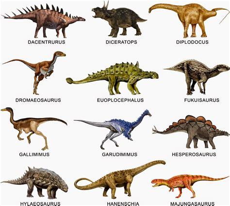 los ultimos dinosaurios