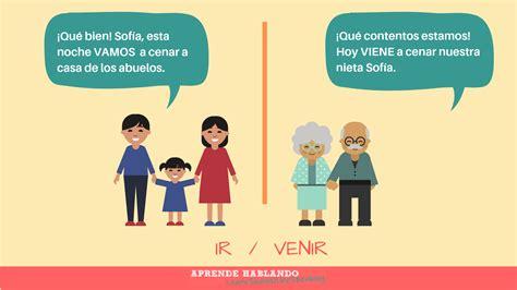 LOS VERBOS IR /VENIR Y LLEVAR/TRAER   Aprende Hablando