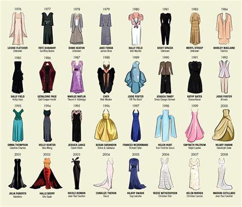 Los vestidos de las  mejores actrices  de la historia de ...