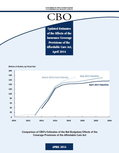 Lower cost projections for Affordable Care Act mean good ...