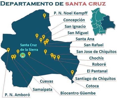 Lugares turísticos de Santa Cruz Bolivia   ¡SUPER GUÍA!