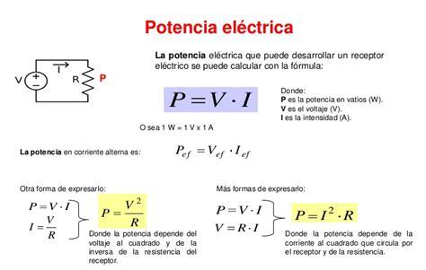 Luis Cando : Blogg Física Semana 12