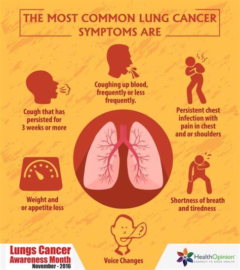 Lung Cancer Awareness Month   Little Red Door