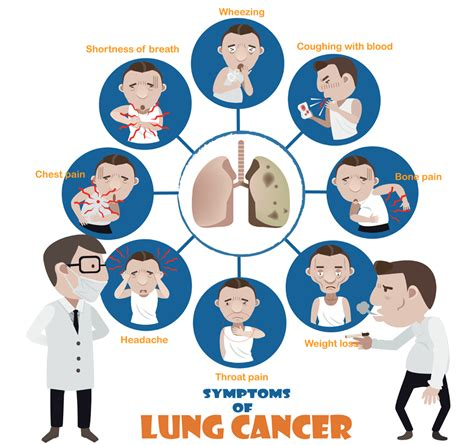 Lung Cancer: Signs, Symptoms, Causes, Treatment and ...