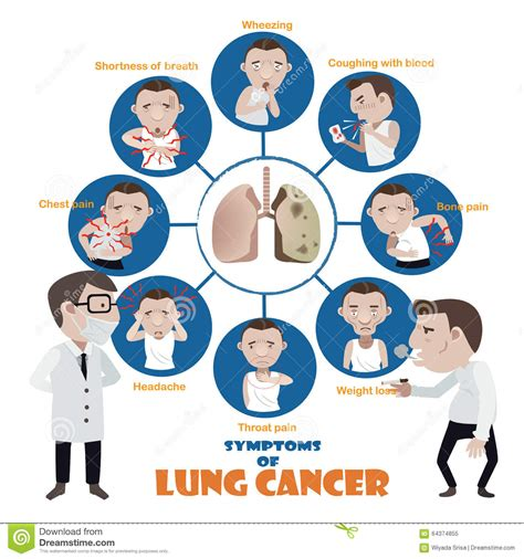 Lung cancer symptoms stock vector. Illustration of ...
