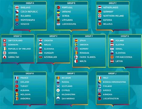 Luxembourg Drawn in Portugal s Group for UEFA EURO2020 ...