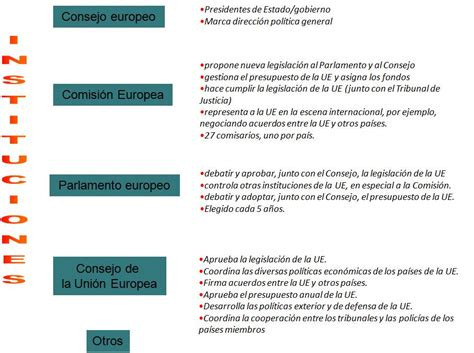 lycée sección española: Unión Europea  UE