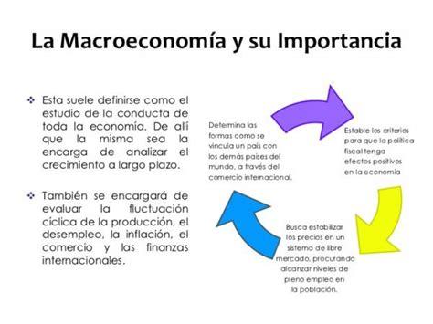 Macroeconomía: definición y ejemplos