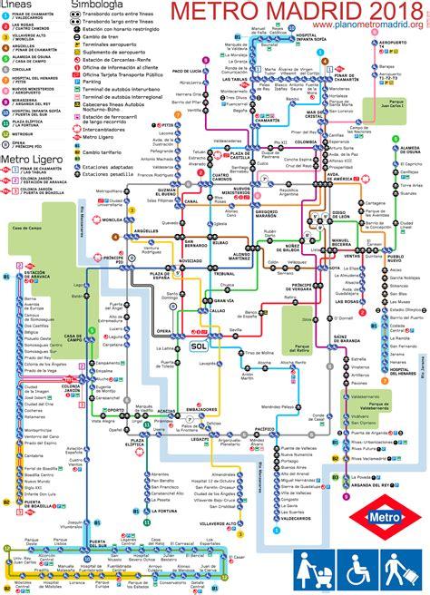 Madrid Metro Map, updated 2017.