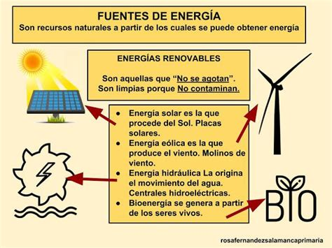 Maestra de Primaria: Energías renovables y no renovables ...
