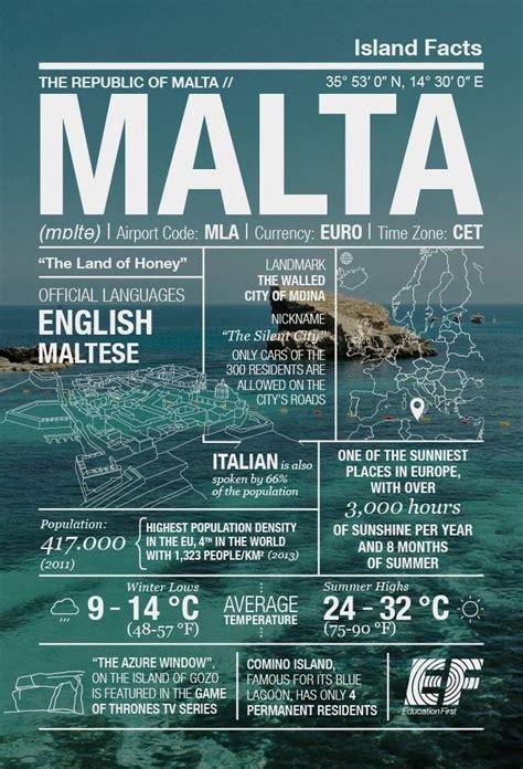 #malta #visitmalta | Carteles informativos, Viajes, Turismo