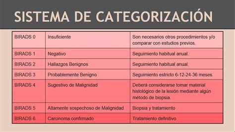 Mamografías Lleida. Unidad de Diagnóstico de Patología ...