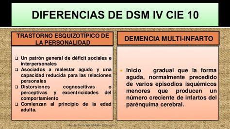 MANEJO Y APLICACIÓN DE LOS MANUALES CIE Y DSM: ESTUDIO DE ...
