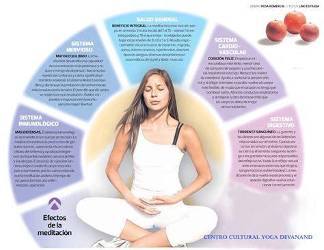 Mantra Yoga Meditación Gurú Devanand