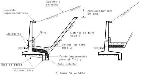 Manual de diseño de muros de contención de concreto armado ...