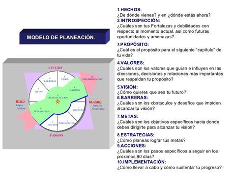 Manual para elaborar el plan de vida estrategica